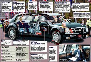 Obama boleh menggunakan telefon setalit yang boleh membuat panggilan terus kes Pentagon dan Deputy President.